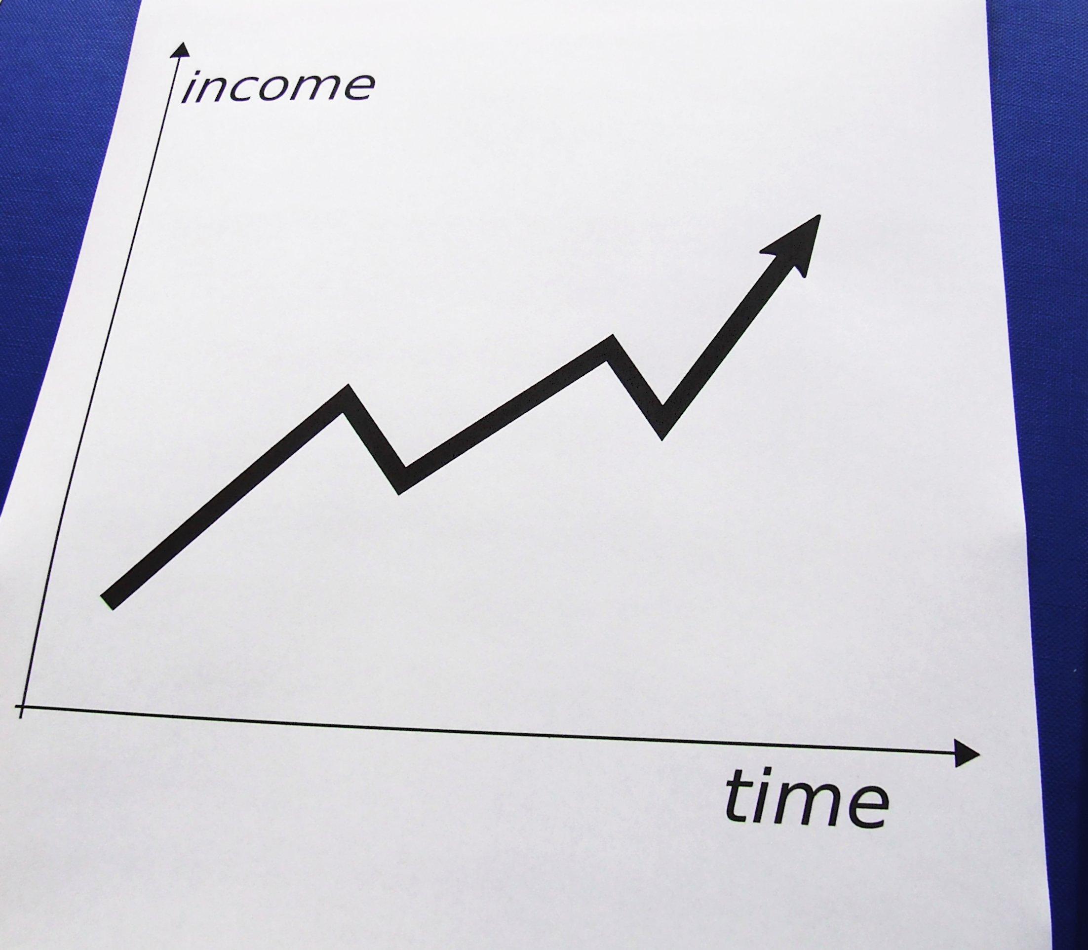 rikiasp.id Analisis Prospektif Proyeksi Laporan Keuangan